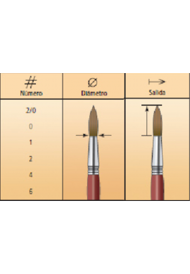 Pincel de filetear-rotular Orej  buey claro plano Serie 6318