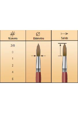 Pincel de filetear-rotular Orej buey claro redond. Serie 6421